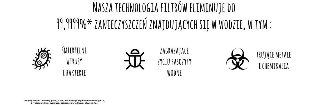 filtr2